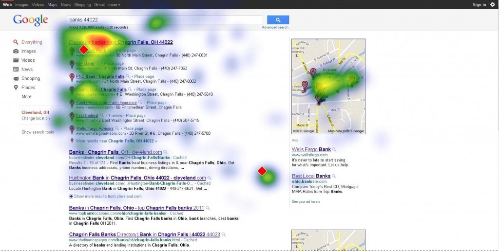 heat map insignificant